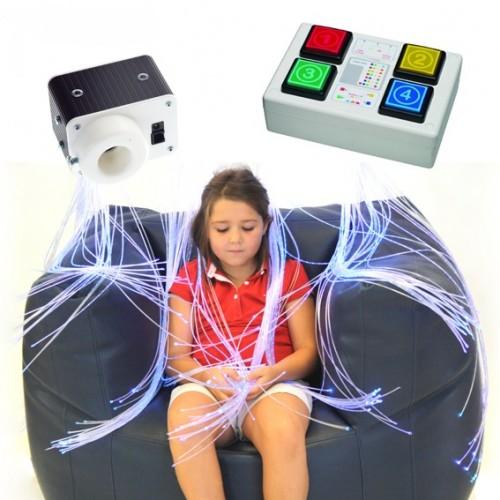Fuente de luz para fibra optica